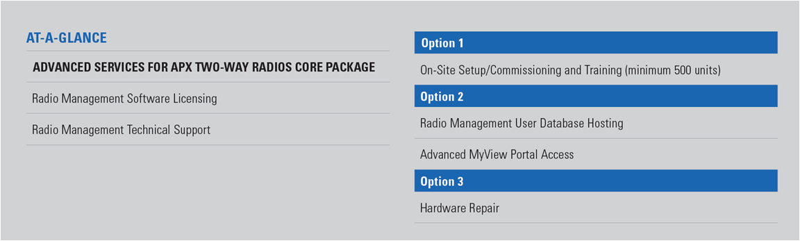 Advanced Services Options